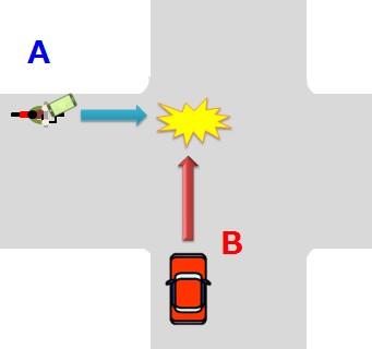 信号機のない交差点における、「ながらスマホ」の自転車とクルマとの事故