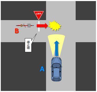 過失割合10対0の交通事故。被害者が対応を誤ると …
